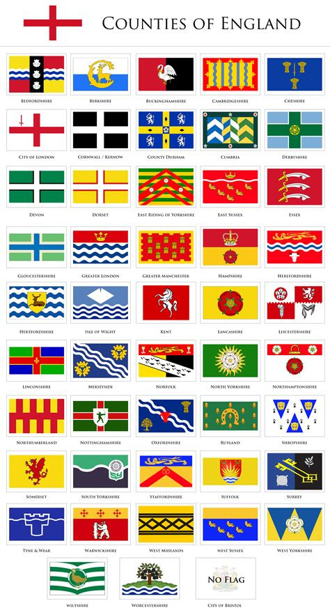 flags of the world england all of the county flags of england vexillology