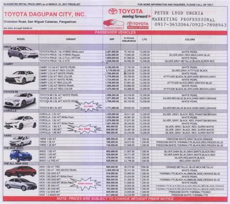 toyota usa price list suv price list in usa 2017 2018 2019 ford price