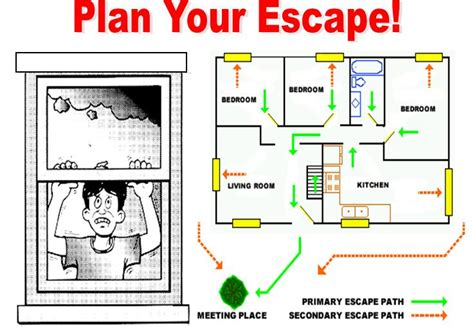 home fire escape plan home fire safety plan template house design plans