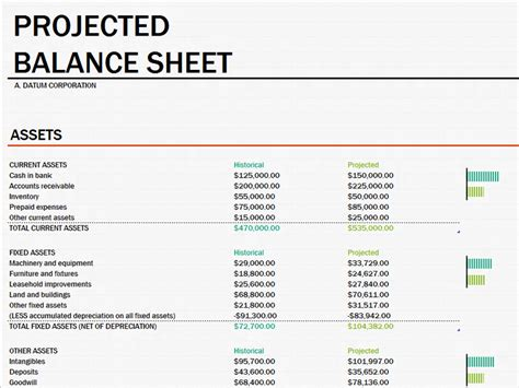 projected balance sheet office templates