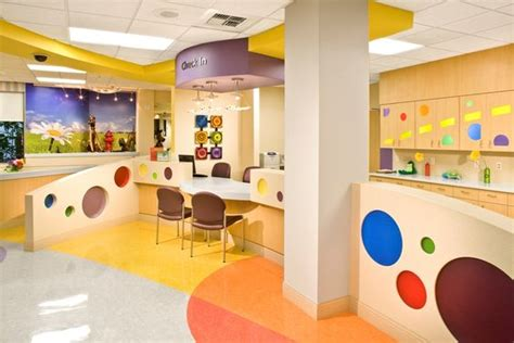 Renown Emergency Room by Children Desks And Hospitals On