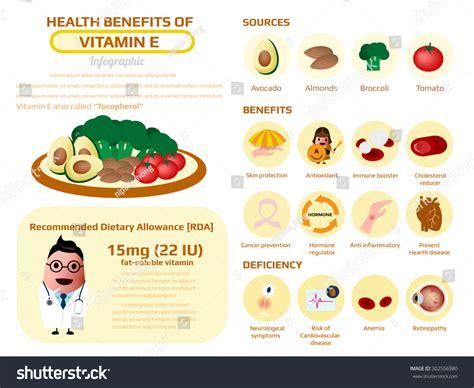 vitamin e supplement benefits health benefits vitamin e tocopherol supplement stock