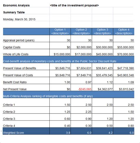 free cost analysis template cost benefit analysis template 4 free pdf word