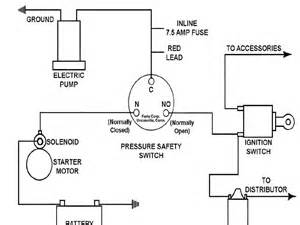 air horn pressure switch wiring diagram