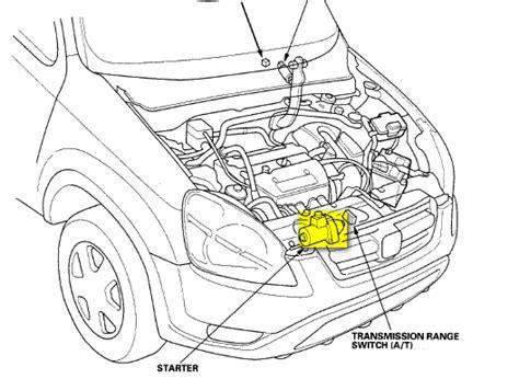 starter on a honda civic honda civic starter repair engine diagram and wiring diagram
