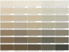 best colors for best neutral paint colors thraam