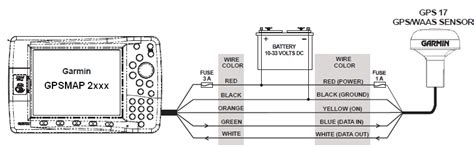 garmin gps antenna wiring diagram wiring diagram and