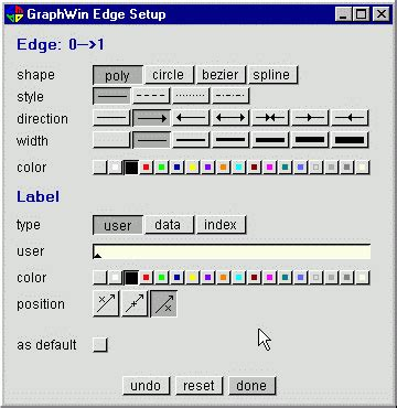 layout animation parameters leda guide graphwin attributes and parameters