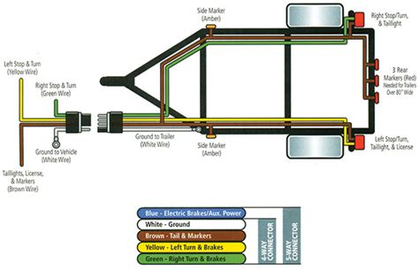 utility trailer wiring diagram 4 wire trailer wiring