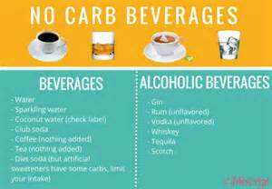 printable no carb foods list lifescript