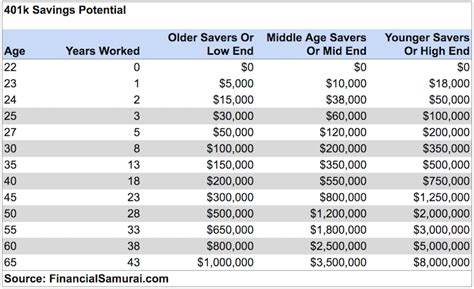 nys workers compensation schedule loss of use table what should my worth be at age 30 40 50 60