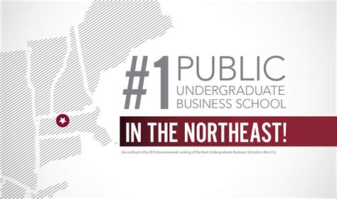 Northeast Mba by Isenberg Top Undergraduate Business School In