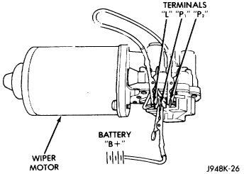 1996 honda crv fuse box diagram honda crv wiring wiring