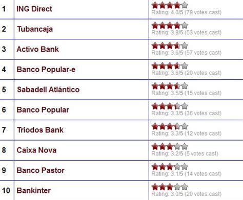 votaciones por los mejores bancos y cajas de espa 241 a los