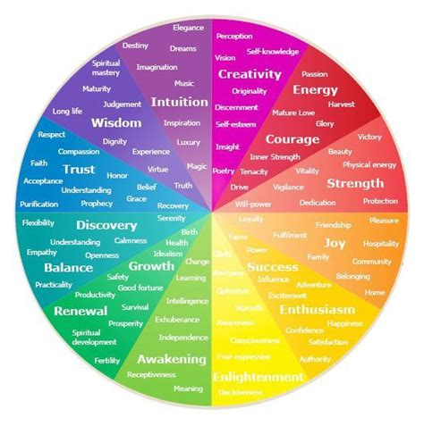 color emotion meanings search paintingtutorials