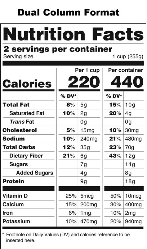 nutrition label design guidelines fda proposes new food labels what you should know