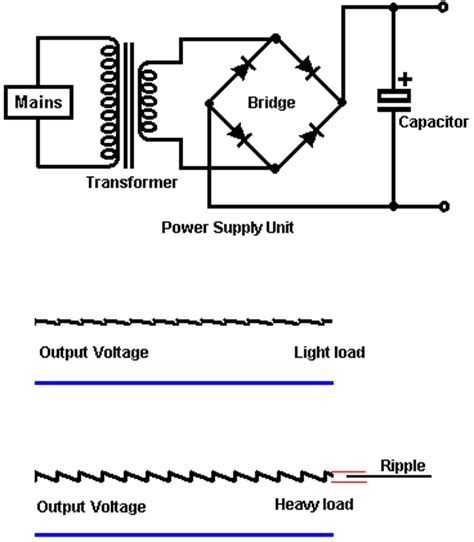 free energy capacitor charging practical guide to free energy devices chapter 12