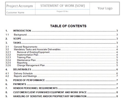 procurement statement of work template plan procurements templates project management templates