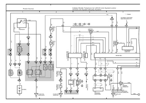 2004 buick rendezvous stereo wiring diagram imageresizertool 2005 buick rendezvous starting wiring diagram imageresizertool