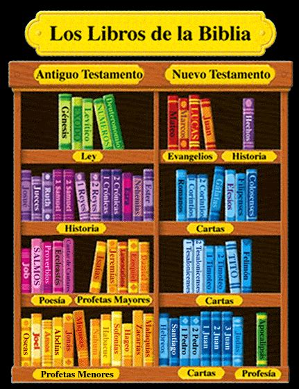 la biblioteca de los biblioteca de la biblia blog de los recursos de jesus maria actividades para ni 241 os