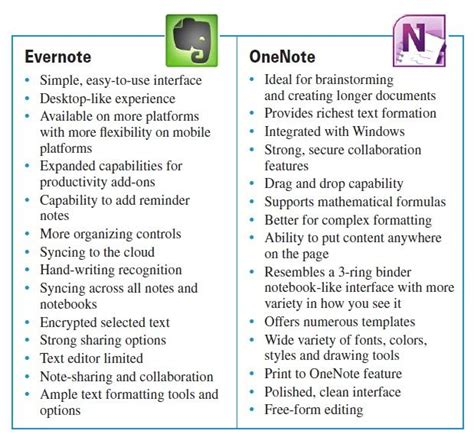 evernote meeting notes template evernote meeting notes template free resume 45