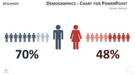 Demographics Powerpoint Template Demographic Infographics For Powerpoint And Keynote