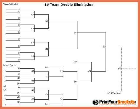 elimination tournament bracket template elimination tournament bracket template gallery