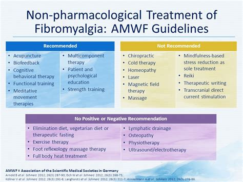 sleep therapy for fibromyalgia treatment videos management speaker s notes ppt download