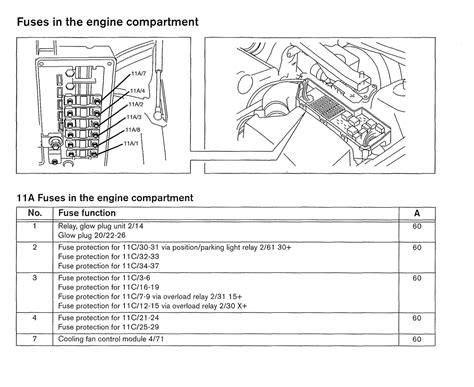 volvo v70 fuse box diagram wiring diagram schemes