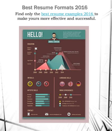 best format the best resume formats 2016