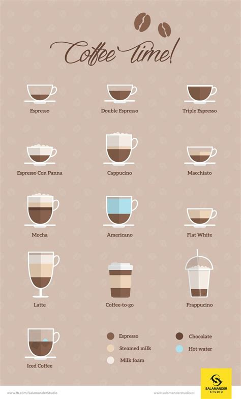 Flat List 3 By Quera Shop 182 best images about type of coffee on coffee