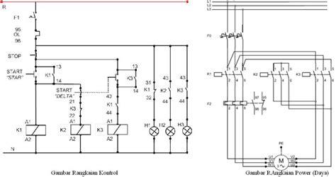 contoh rangkaian listrik pmm qowisamron