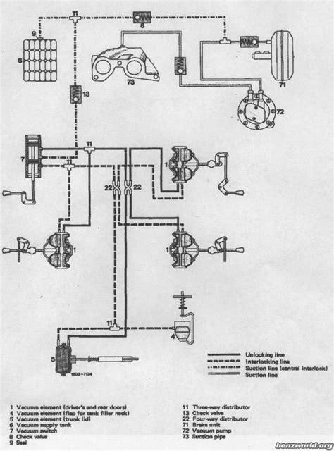 vacuum diagram - Mercedes-Benz Forum