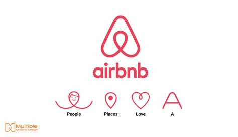 airbnb meaning ultimate logo facts collection multiple graphic design