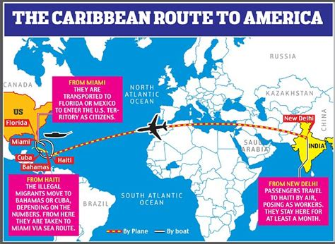 travel from jamaica to cuba by boat haiti is new port of choice for indians trying to enter