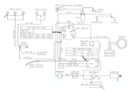 deere stx38 pto wiring diagram wiring diagram and