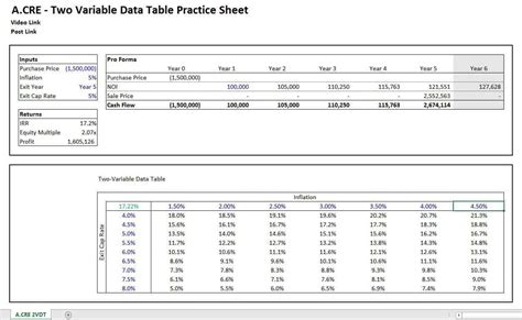 two variable data table excel two variable data table excel how to create one variable