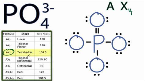 electron dot diagram youtube po4 3 lewis dot diagram wiring library