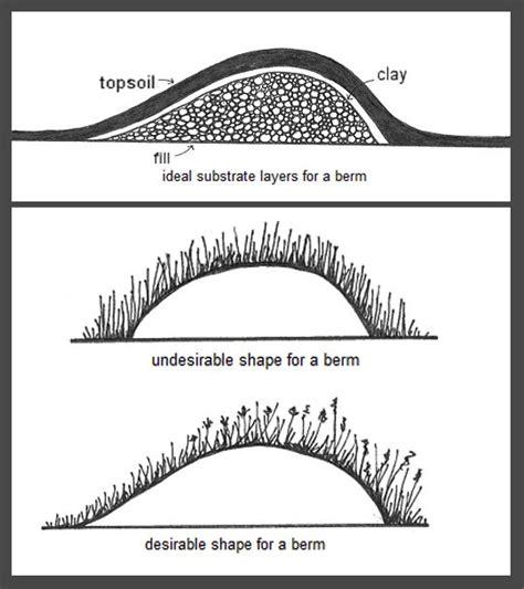 Built Landscape Definition Quizlet 35 Best Building A Berm Images On Landscaping