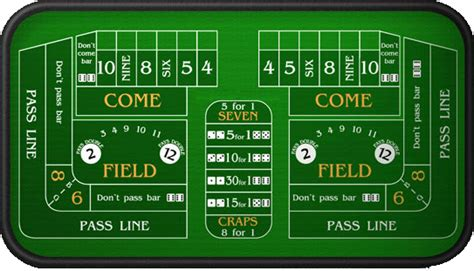 layout table definition craps definition casino review bank dictionary