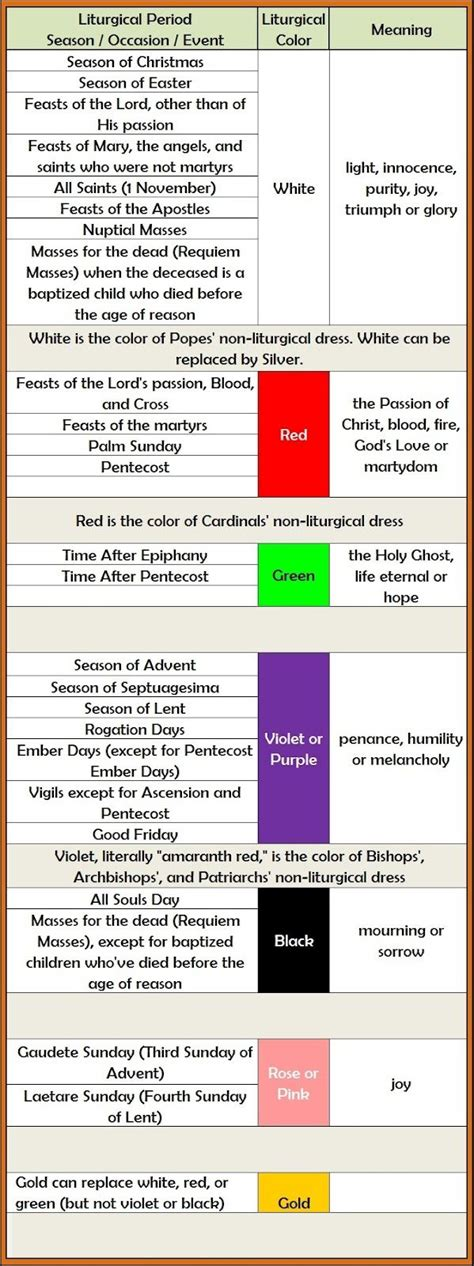 symbolic meaning of colors the symbolic meaning of liturgical colors in the catholic