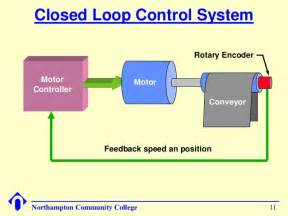Toaster Process Control Systems Basics