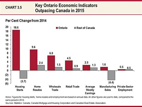 section 8 ontario ca chapter iii section a 2016 ontario budget