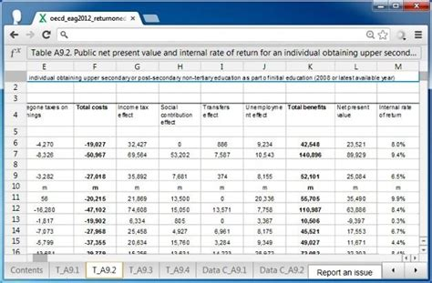 Open Excel Spreadsheet by View Microsoft Office Files In Chrome With Chrome Office