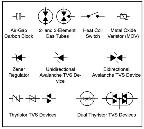 schematic symbol for tvs diode differences between tvs diode and zener diodes in diagrams and in practice electrical