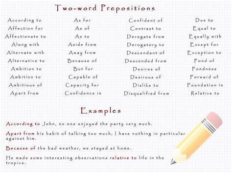 pattern language definition complex prepositions definition and exles learn