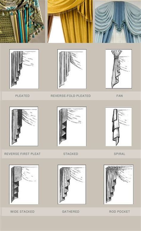 draping terminology 71 best images about how to draw curtains on pinterest