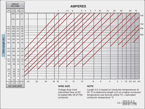 avionics wiring diagram symbols electrical schematic