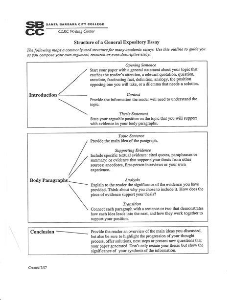 essay structure charts