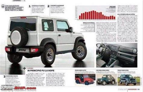 Home Interiors India by 2018 Suzuki Jimny Suv Maruti Gypsy Replacement This Is It